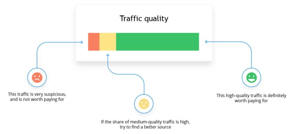 kwaliteit-bezoekers-meten
